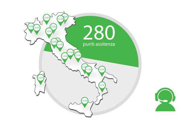 Immagine Punti assistenza Italia